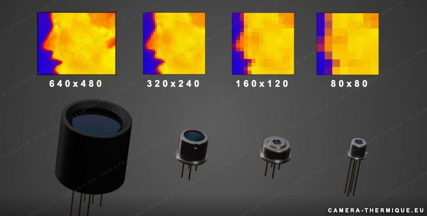 image comparative des differentes resolution de capteurs disponibles dans les camzra thermiques